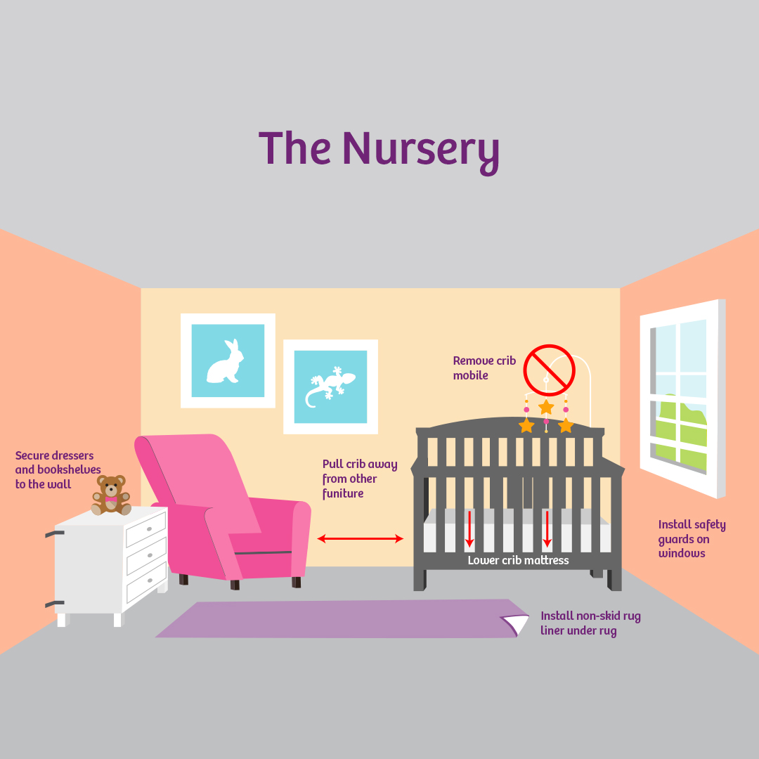 babyproof nursery room