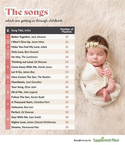 Birthing songs
