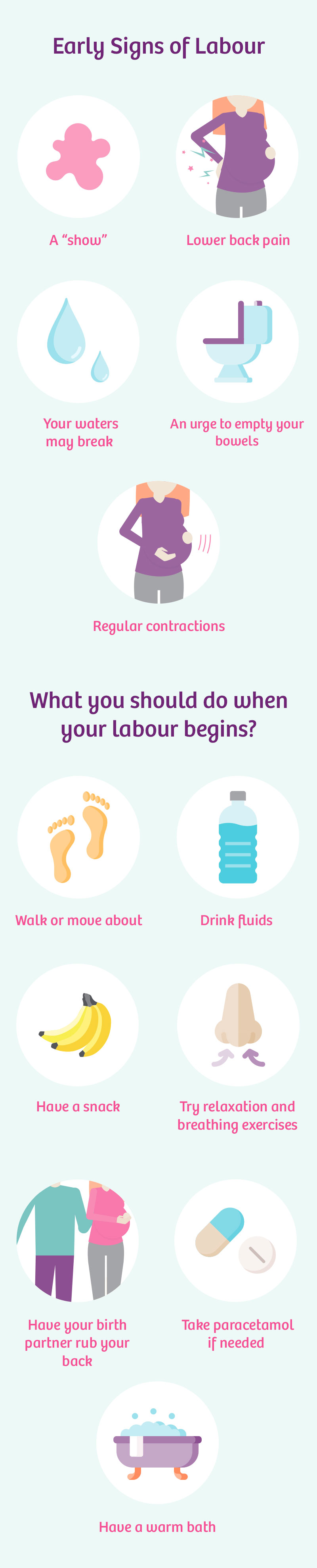 labour starts