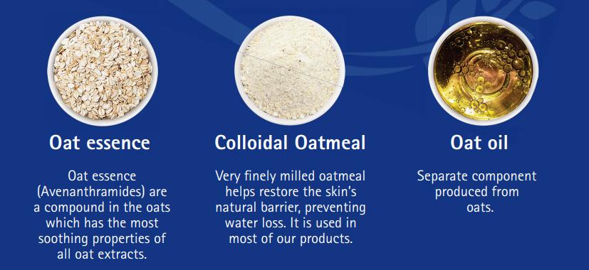 Benefits of oats