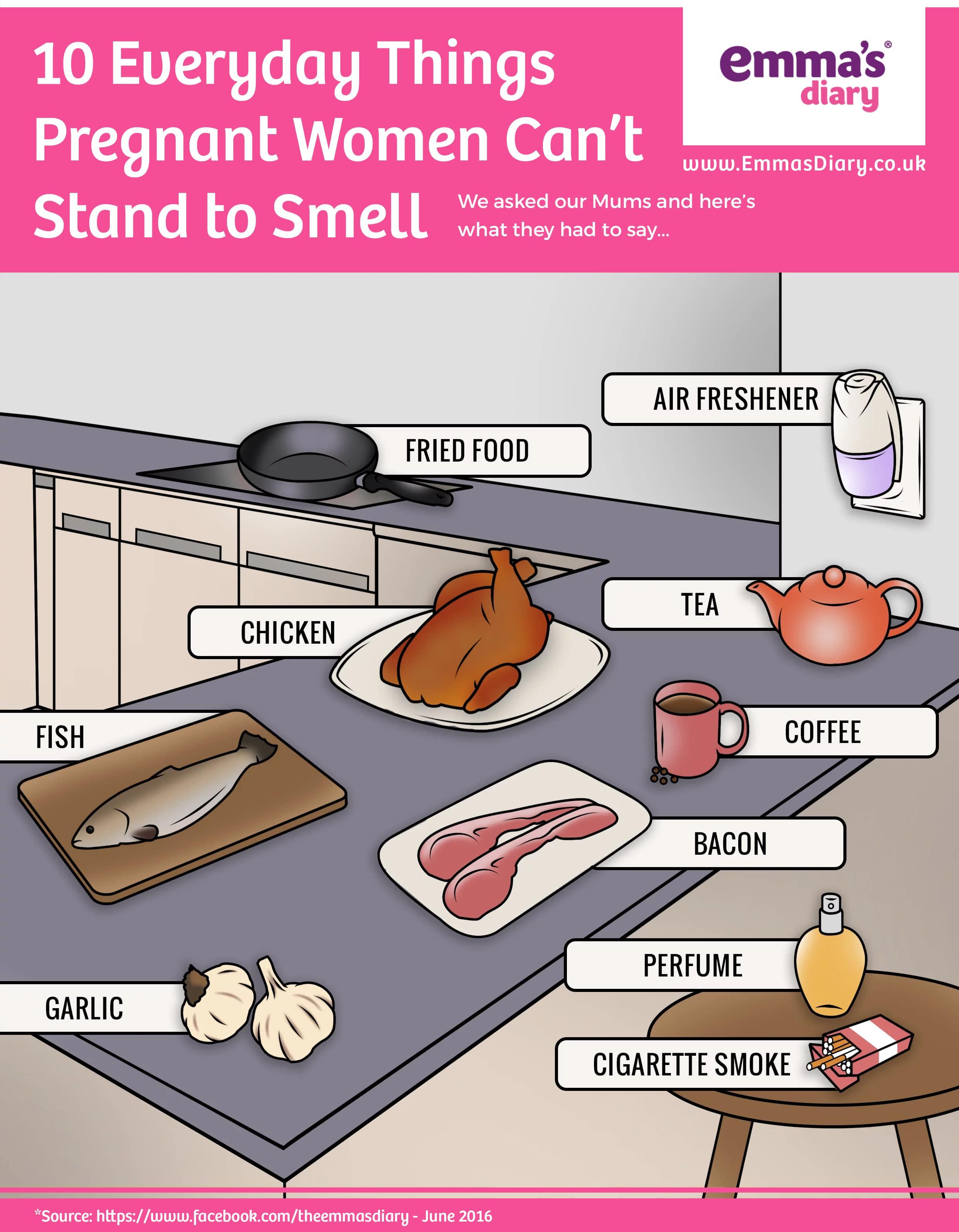 Top 10 Worst Smells
